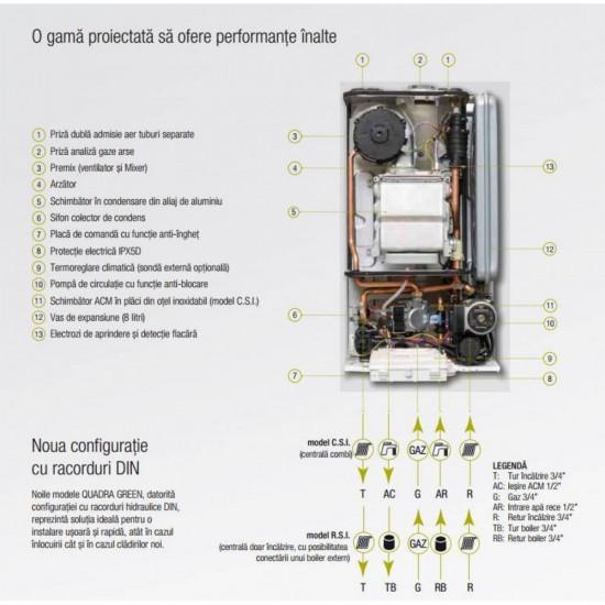 Centrala termica in condensare Beretta Quadra Green 30 CSI